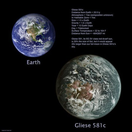 comparison of planets Earth and Gliese 581 c