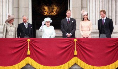 Royal Family on balcony for salute and flypast