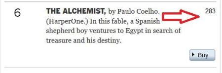 The Alchemist two hundred and eighty-three weeks New York Times best-seller list