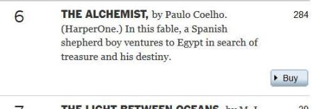 The Alchemist two hundred and eighty-four weeks New York Times best-seller list
