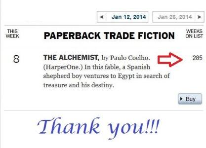 The Alchemist two hundred and eighty-five weeks New York Times best-seller list