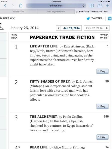 The Alchemist two hundred and eighty-six weeks New York Times best-seller list