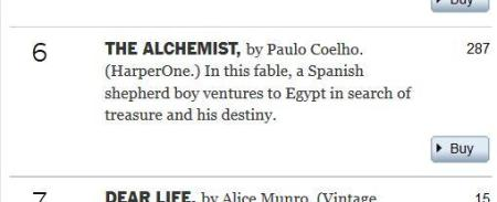 The Alchemist two hundred and eighty-seven weeks New York Times best-seller list
