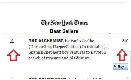 The Alchemist three hundred and ten weeks New York Times best-seller list