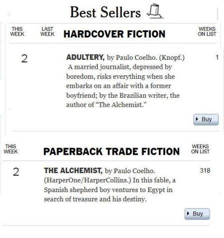 Adultery No2 New York Times