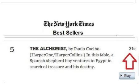 The Alchemist three hundred and fifteen weeks New York Times best-seller list