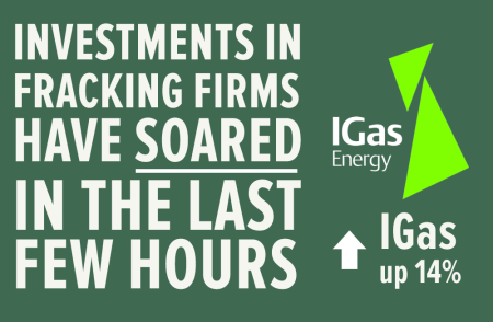 GE2015 fracking shares soar