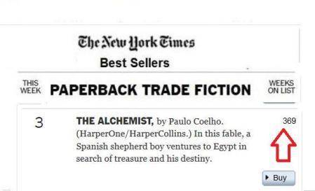 The Alchemist seven years one month and one week New York Times best-seller list