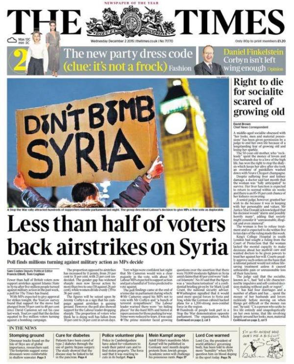 Less than half of voters back airstrikes on Syria