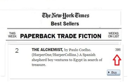 The Alchemist three hundred and eighty-six weeks New York Times best-seller list