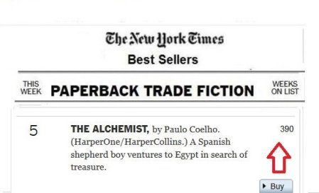 The Alchemist three hundred and ninety weeks New York Times best-seller list