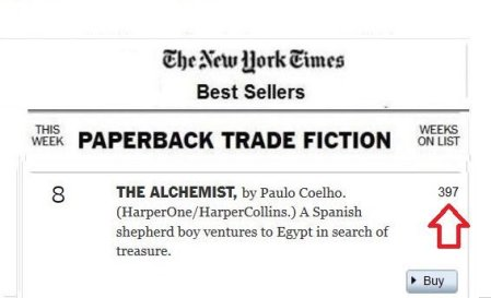 The Alchemist three hundred and ninety seven weeks New York Times best-seller list
